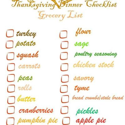 Forget the Thanksgiving Stress-A Thanksgiving Shopping Printable